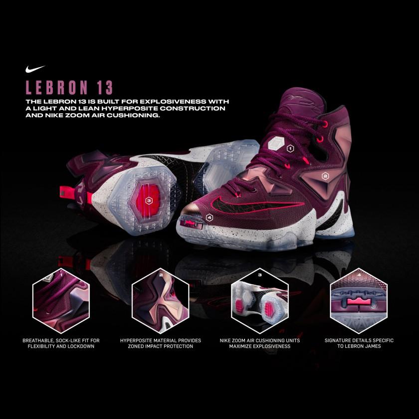 LEBRON 13 Basketballschuh - technische Features 2015 von Nike