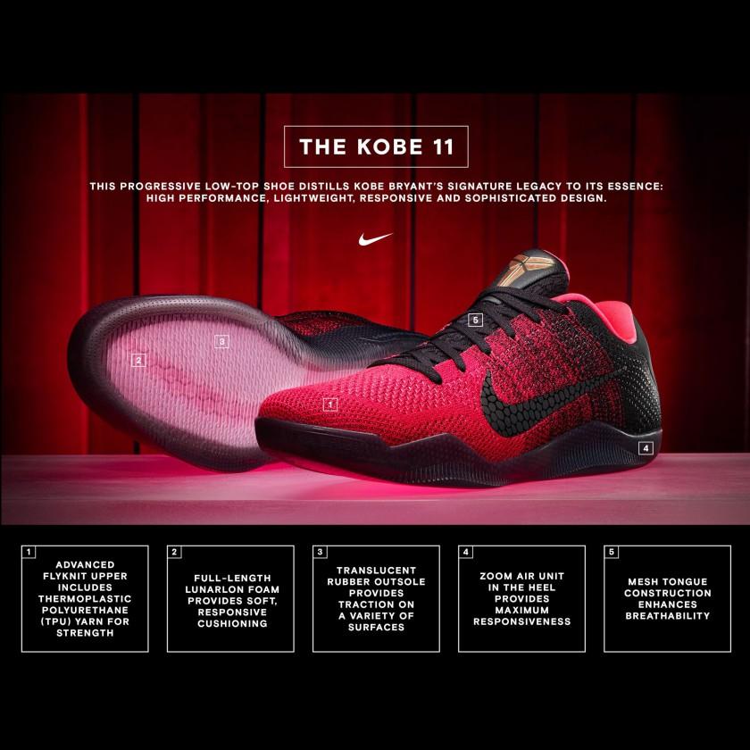 KOBE 11 Basketballschuh - technische Details 2015 von Nike