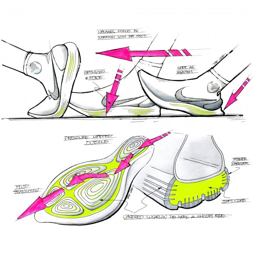 LunarEpic Flyknit Laufschuhe - Skizzen der Abrollbewegung und der Auensohle 2016 von Nike