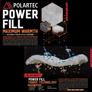 Polartec Power Fill Technologie Details 2017 von Polartec