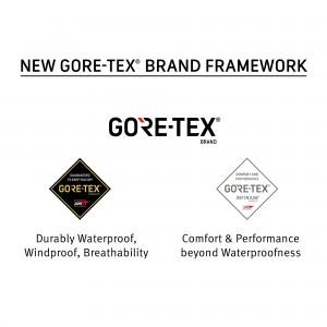 Logo GORE-TEX und der neuen Produktmarke GORETEX INFINIUM 2018 von Gore