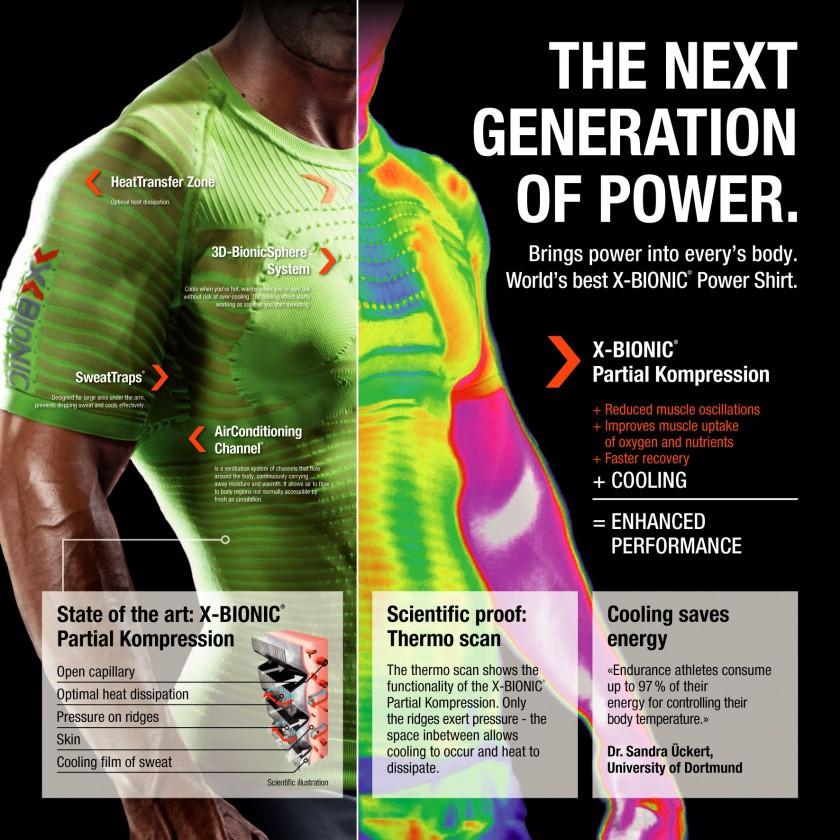Power Shirt - Technologien 2012