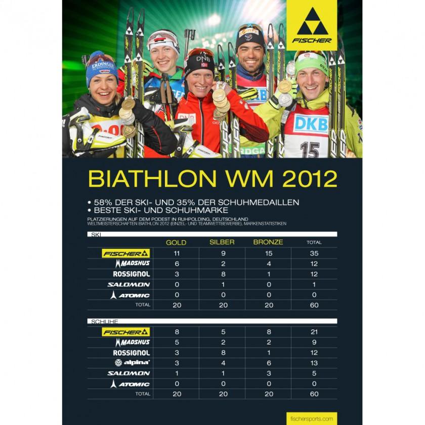 Biathlon WM 2012: Beste Ski- und Schuhmarken
