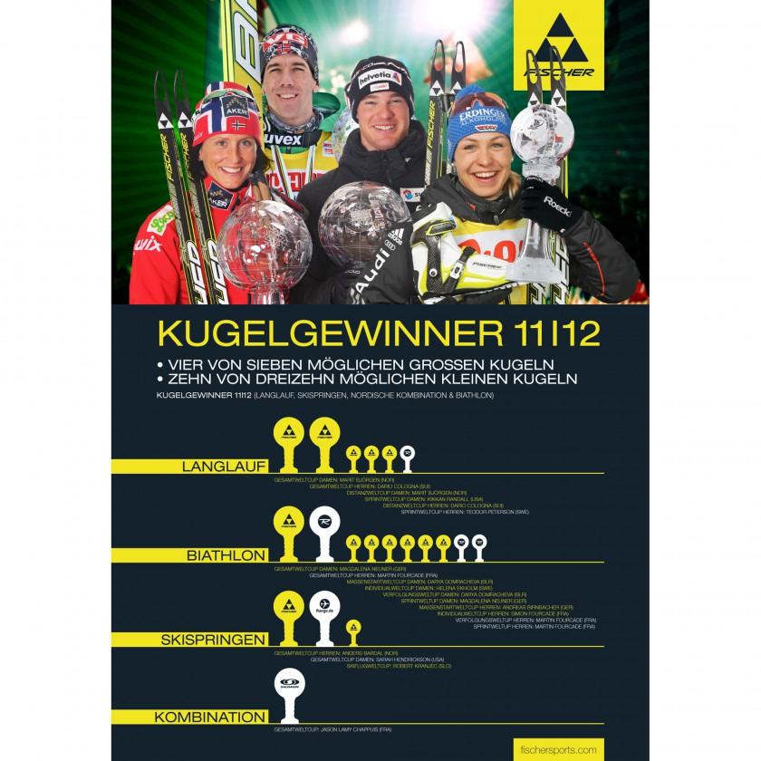 Gesamtweltcup-Gewinner Nordic Sports Saison 2011/12