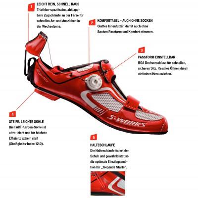 S-WORKS TRIVENT Triathlon Bike-Schuh - Details 2012