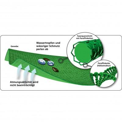 ecorepel - wasserabweisende Hightech-Ausrstung von Schoeller Technologies 2012
