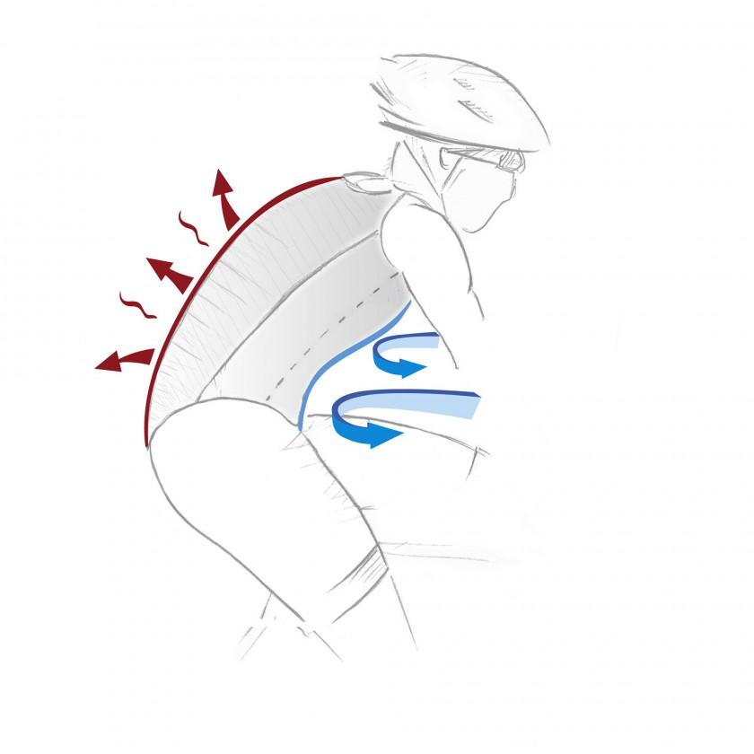 Windshell-Technologie Illustration 2013
