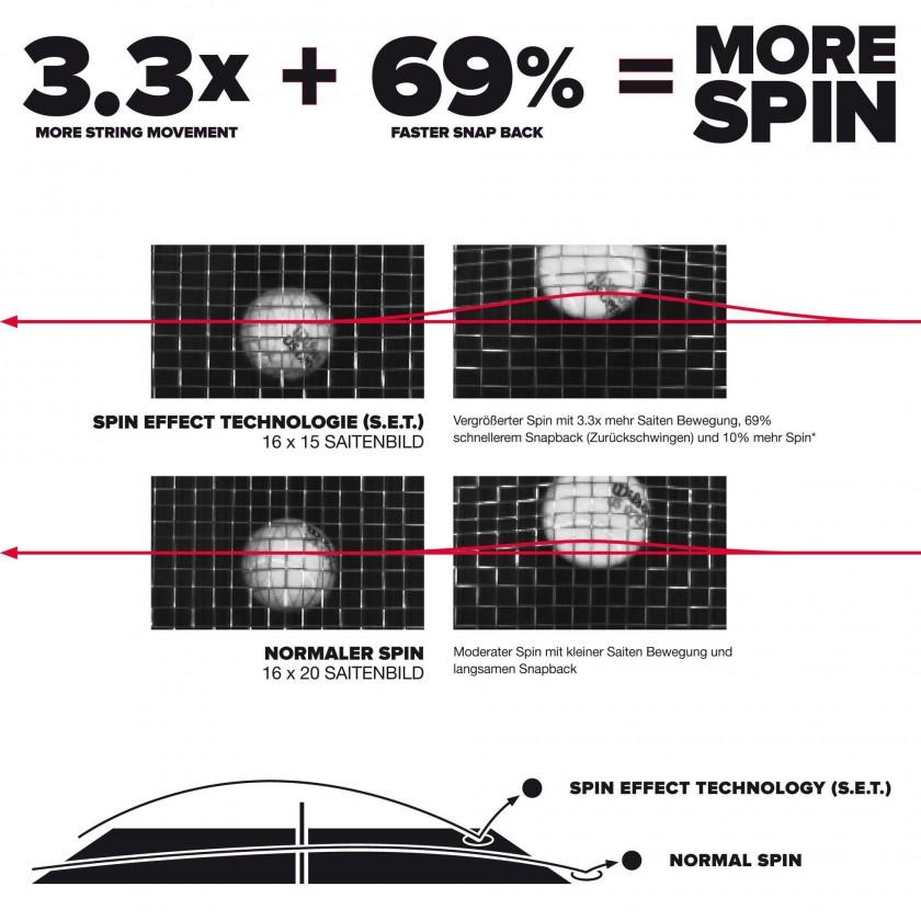 Wilson Spin Effect Technologie 2013