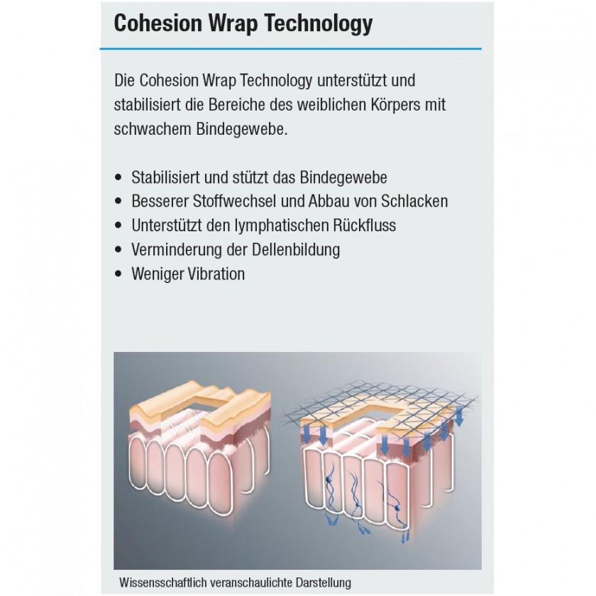 Cohesion Wrap Technology unterstützt und stabilisiert empfindliche Bereiche des weiblichen Körpers: Funktionalität 2013