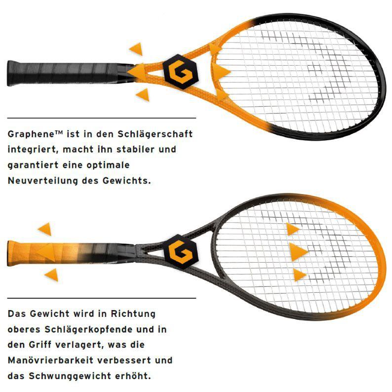 Vorteile der Graphene-Technologie im Head-Tennisschläger 2013