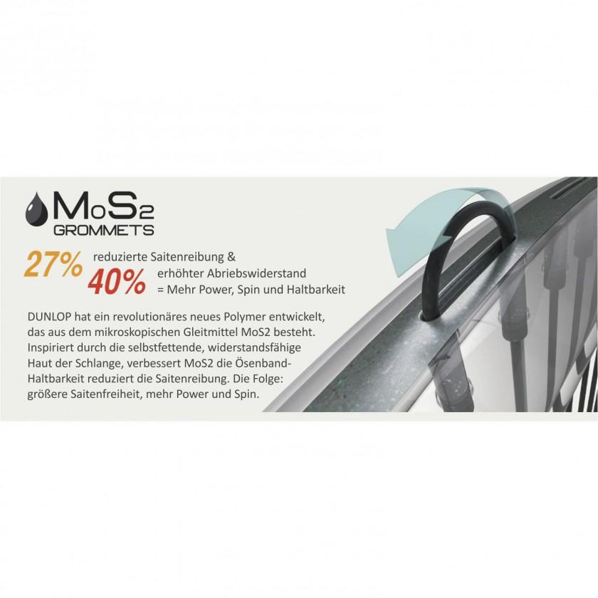 MoS2 MOLYBDNIT Technologie - Grafik 2013