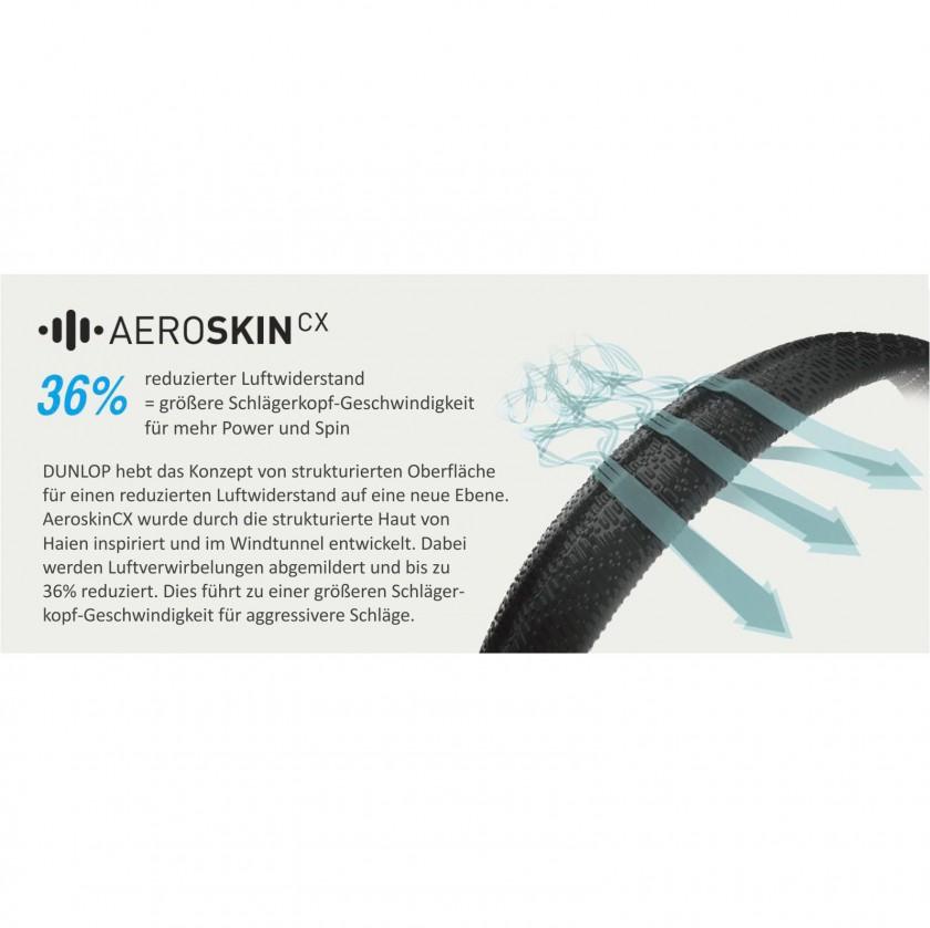 AEROSKIN CX Technologie - Grafik 2013