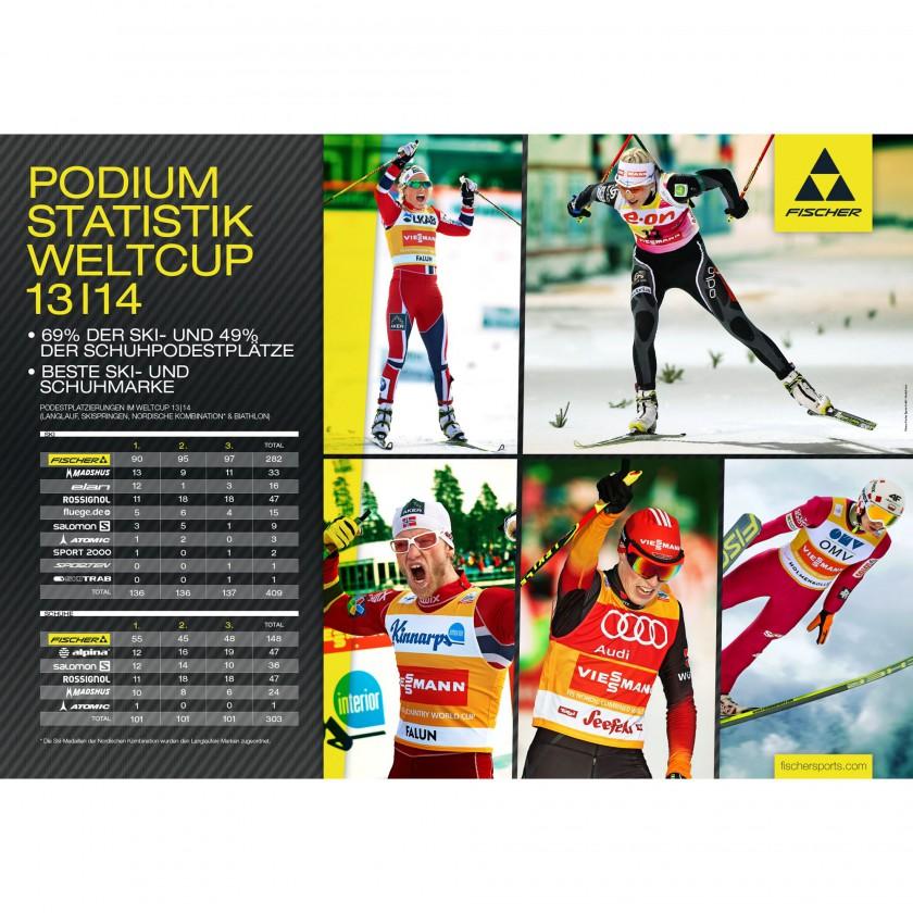 Fischer berragend: Sportmarken Podium Statistik Ski und Skischuhe der Weltcup-Saison 2013/14 in den nordischen Disziplinen