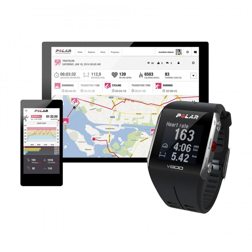 Polar Flow App, Polar Flow Webservice u. der V800 GPS-Trainingscomputer 2014 von Polar
