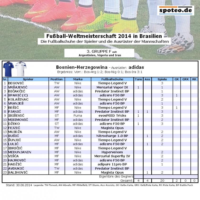 Fußball WM 2014 Team Bosnien-Herzegowina: Die Fußballschuhe der Spieler