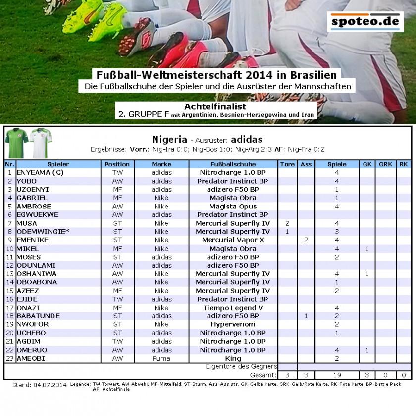 Fußball WM 2014 Team Nigeria: Die Fußballschuhe der Spieler