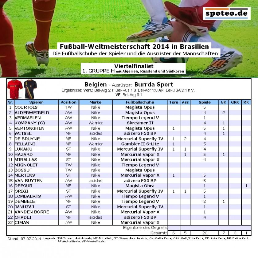 Fußball WM 2014 Team Belgien: Die Fußballschuhe der Spieler