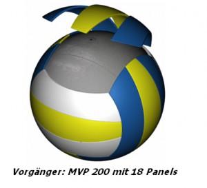Vorgaenger MVP mit 18 Panels