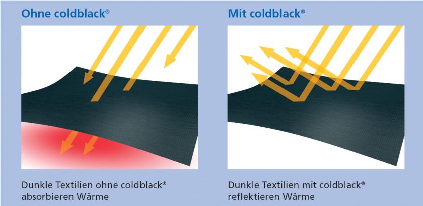 coldblack - Optimaler Schutz vor Erwärmung durch Sonneneinstrahlung