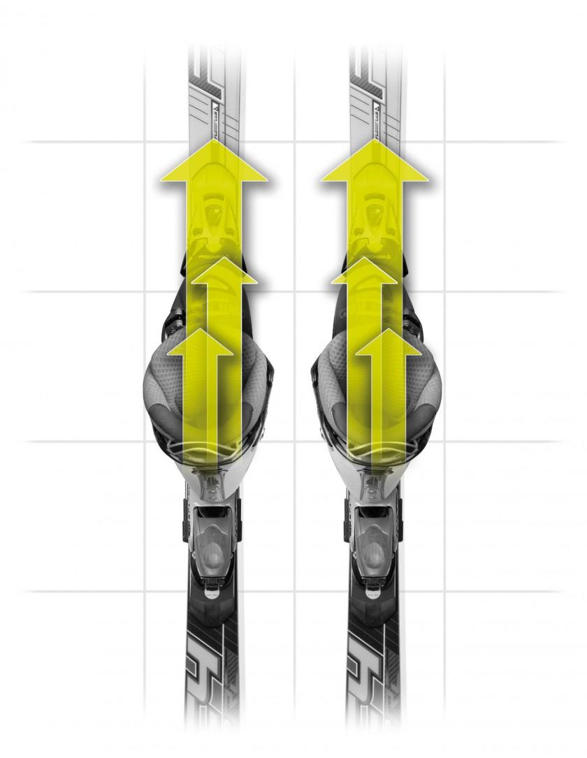 Soma-Tec Technologie - Krfte wirken in Fahrtrichtung