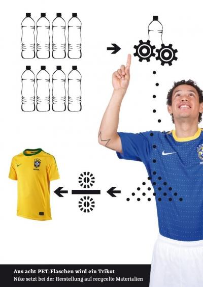 NIKE prsentiert die neuen Nationaltrikots fr die Fuball-Weltmeisterschaft 2010