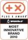 Plus X Award: Preisregen für Marker Völkl