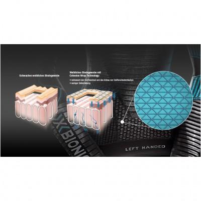 Cohesion Wrap Technology