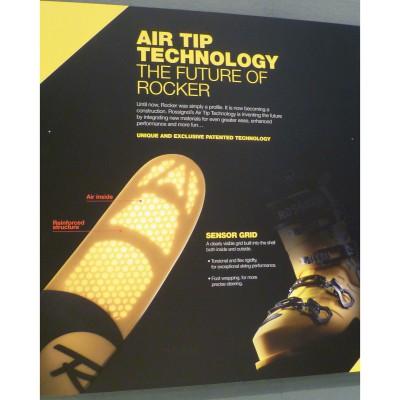 Air-Tip Technologie
