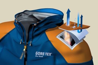 GORE-TEX Pro Shell