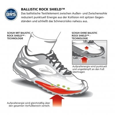 BRS - Ballistic Rock Shield