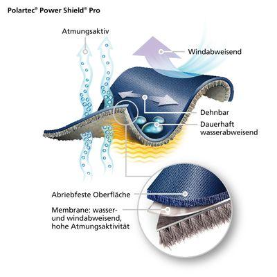 Power Shield Pro